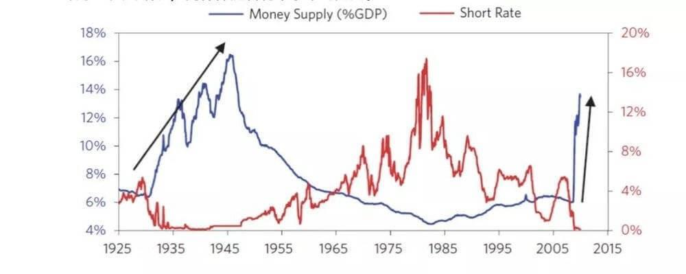 moneysupply_ir