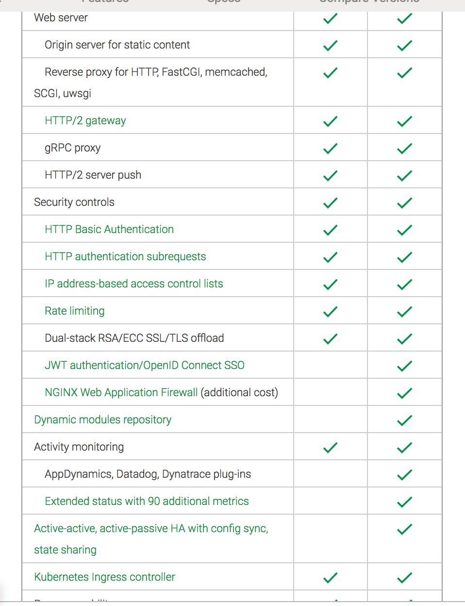 Nginx vs Nginx Plus
